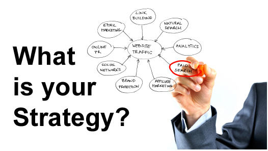 Website Marketing Strategies Company in Scotland